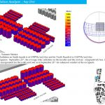 Facade Insolation Analysis Daylight | Natural lighting feature