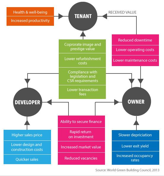 Green_Building_Infograph